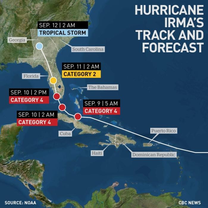hurricane-irma-track-as-of-saturday-sept-9-2017